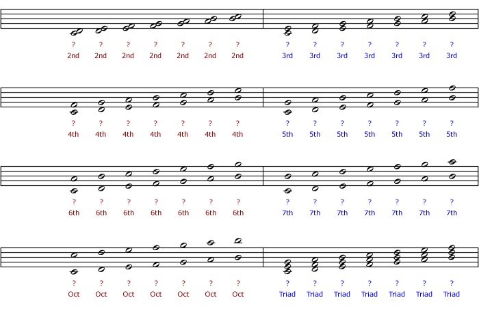 Full range of diatonic intervals in traditional notation in different clefs and key signatures