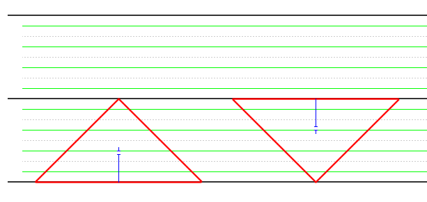 TwinNote-Centroid-Example.png