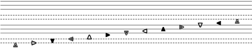 Chromatic scale from C to C.