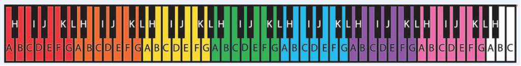 color-coded-music-keyboard