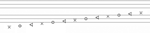 Chromatic scale from C to C in Trilinear Music Notation by José A. Sotorrio